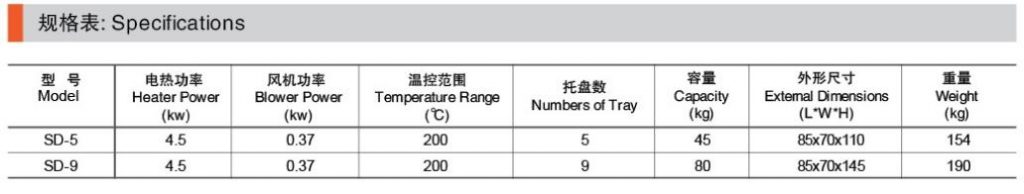 specification of cabinet dryer