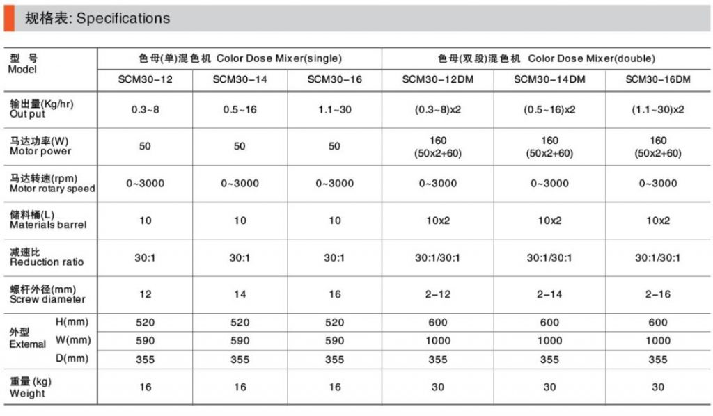 specification of color dose mixer
