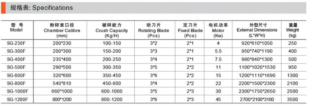 specification of crusher